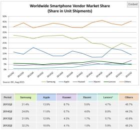 brand-market-share